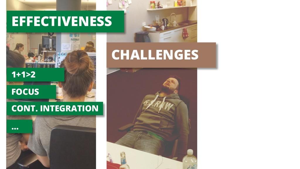 CHALLENGES EFFECTIVENESS 1+1>2 FOCUS CONT. INTE...