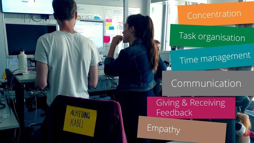 Giving & Receiving Feedback Communication
