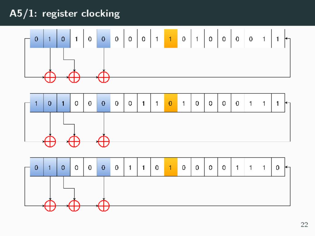 A5/1: register clocking 22