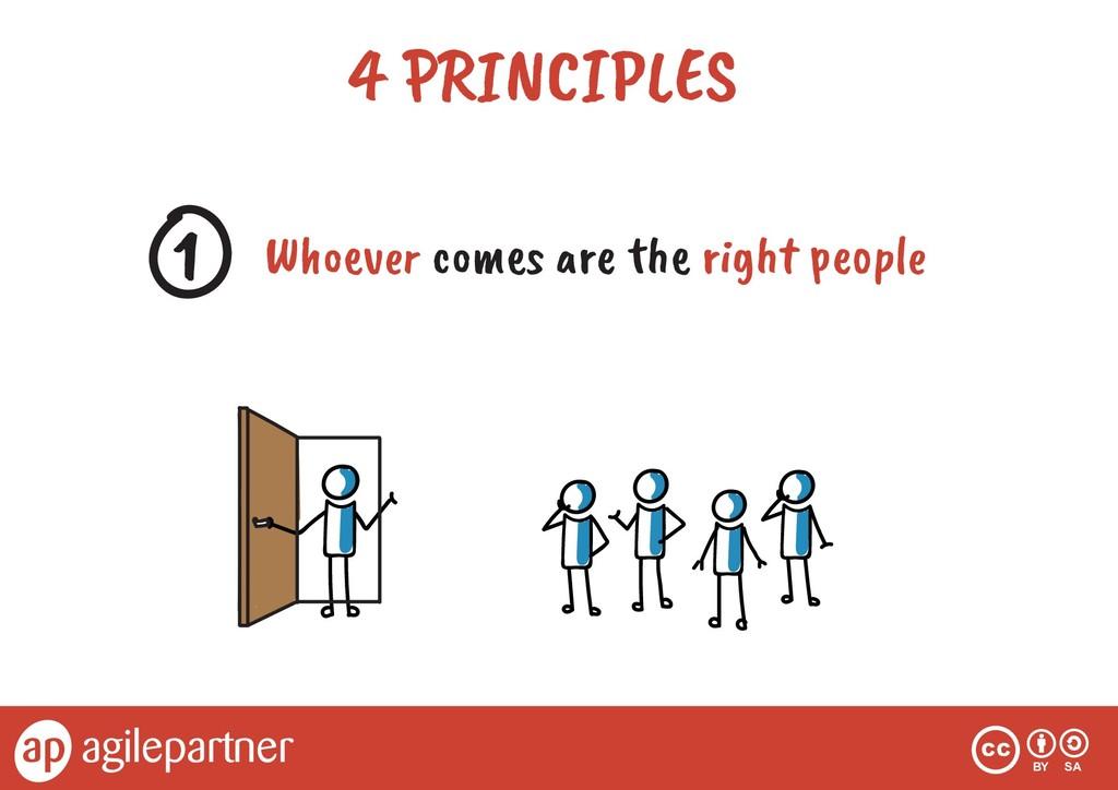 4 PICS Who co re  rt el 1 agilepartner CC BY SA