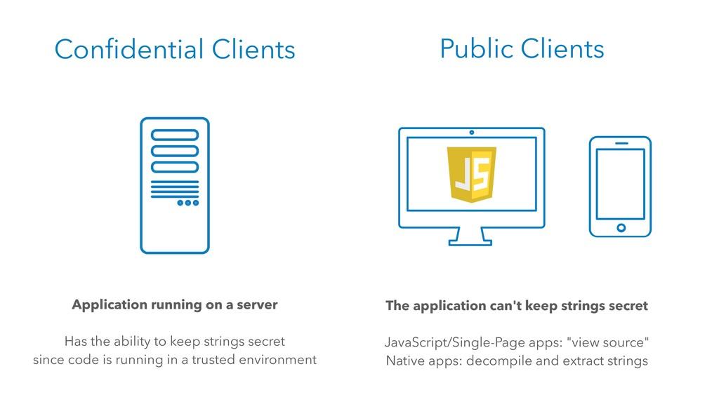 Public Clients Confidential Clients Application...