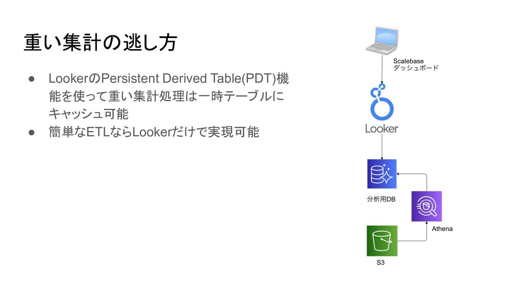 重い集計の逃し方 ● LookerのPersistent Derived Table(PDT)...