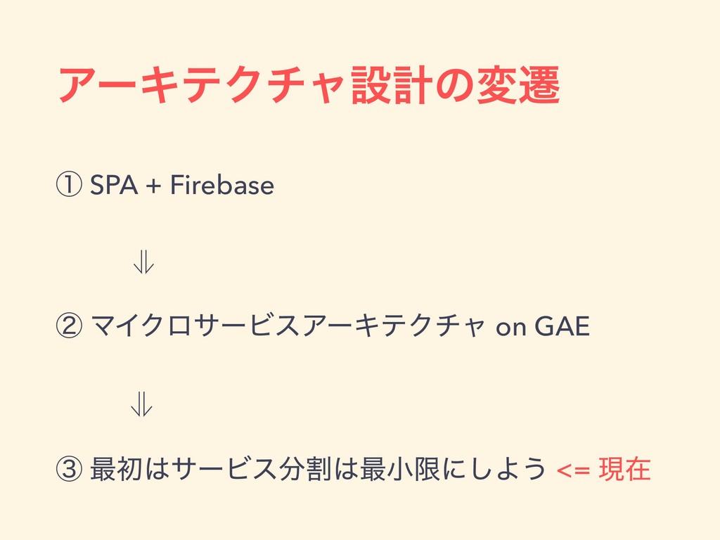 ΞʔΩςΫνϟઃܭͷมભ ᶃ SPA + Firebase ⊗ ᶄ ϚΠΫϩαʔϏεΞʔΩςΫ...