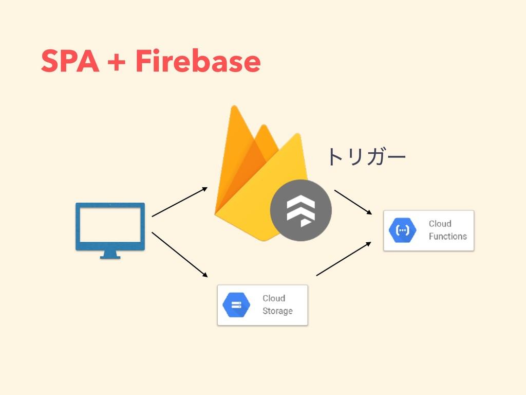 SPA + Firebase τϦΨʔ