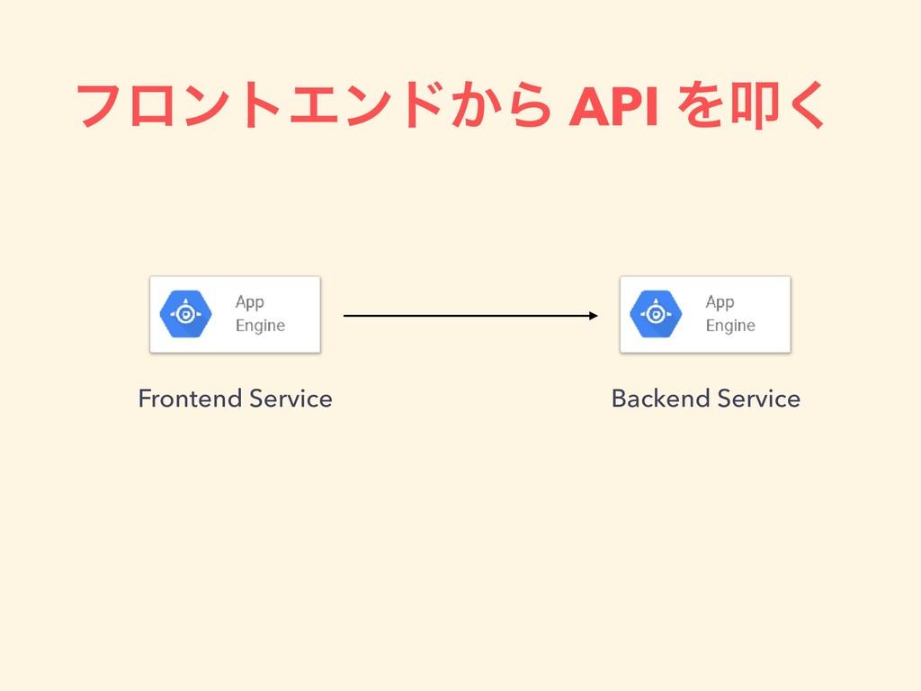 ϑϩϯτΤϯυ͔Β API Λୟ͘ Frontend Service Backend Serv...