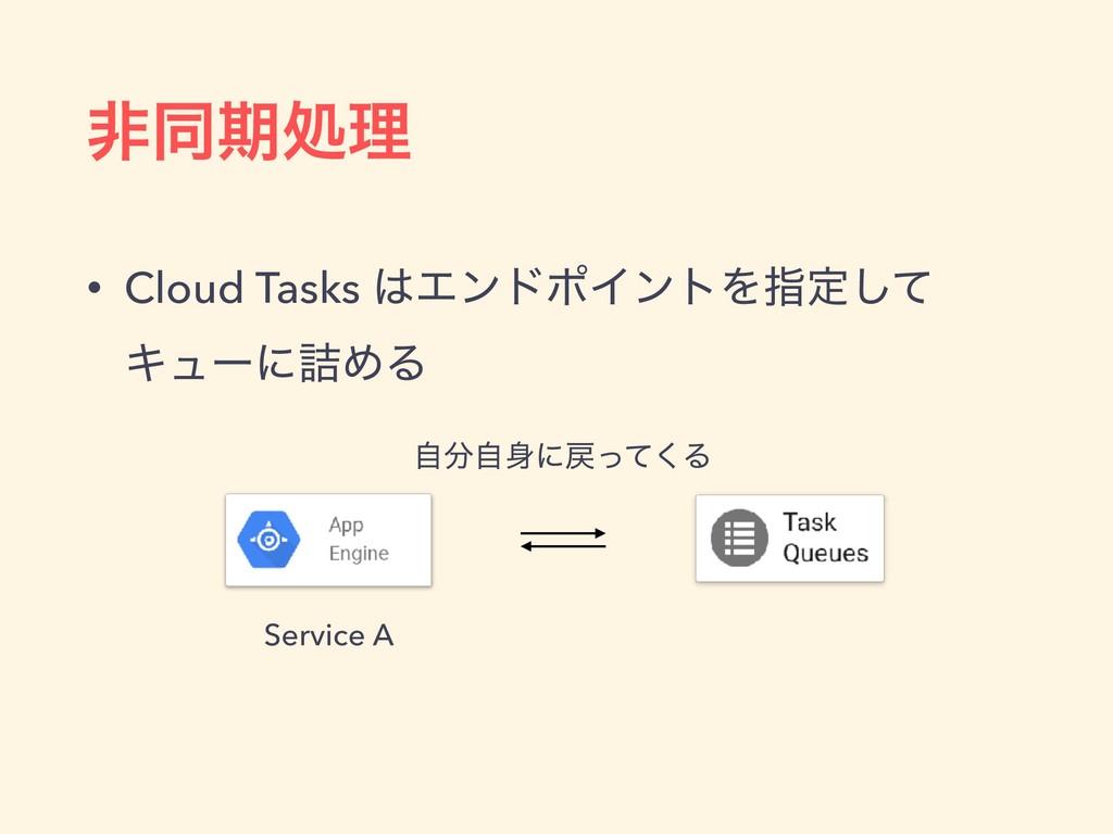 ඇಉظॲཧ • Cloud Tasks ΤϯυϙΠϯτΛࢦఆͯ͠ Ωϡʔʹ٧ΊΔ Servi...