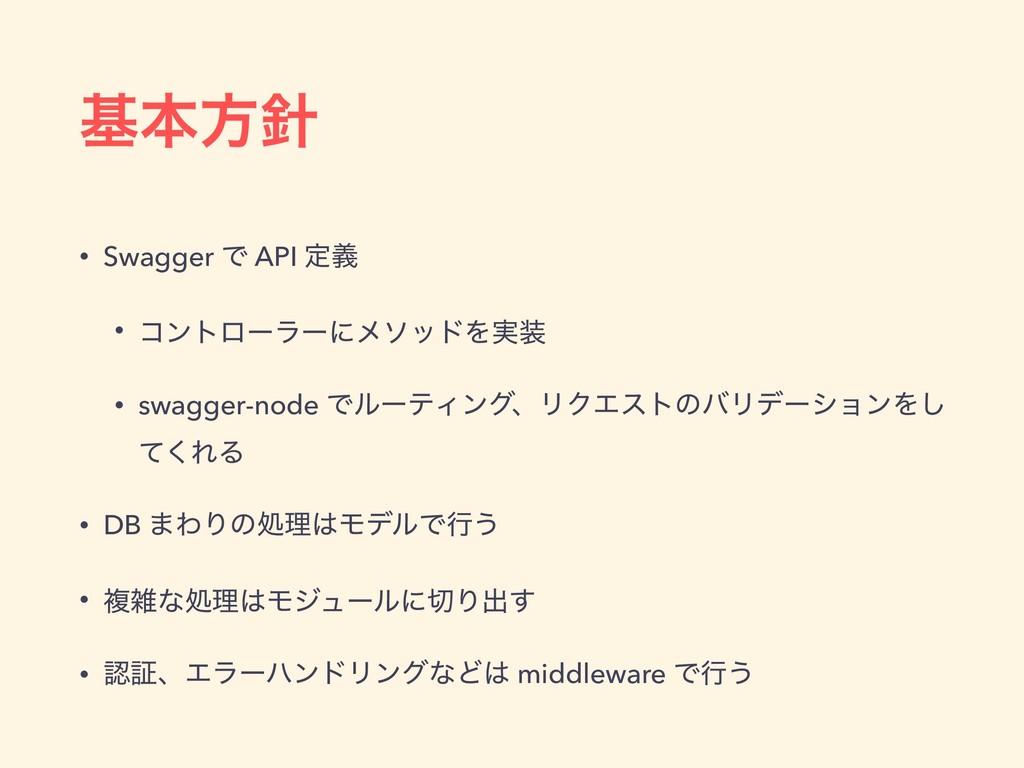 جຊํ • Swagger Ͱ API ఆٛ • ίϯτϩʔϥʔʹϝιουΛ࣮ • swa...