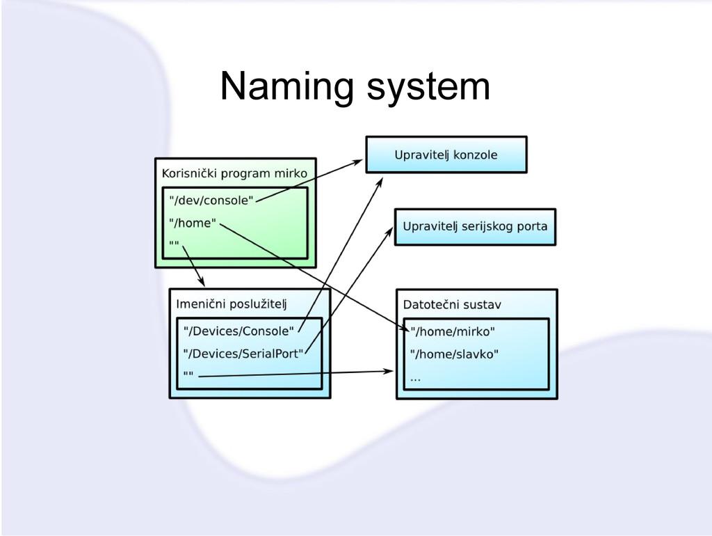 Naming system
