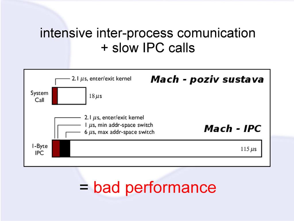 intensive inter-process comunication + slow IPC...