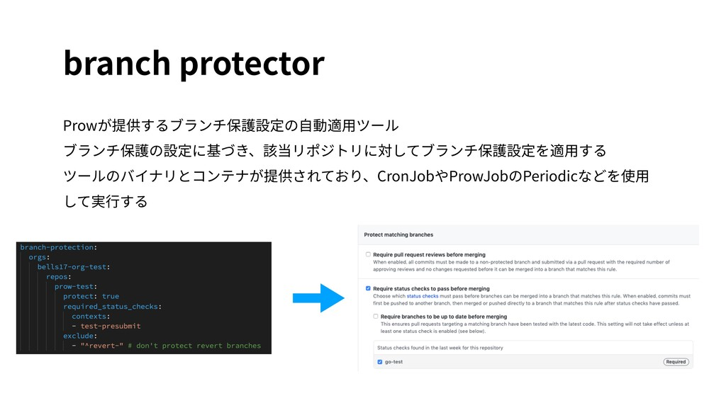 branch protector Prowが提供するブランチ保護設定の⾃動適⽤ツール ブランチ...