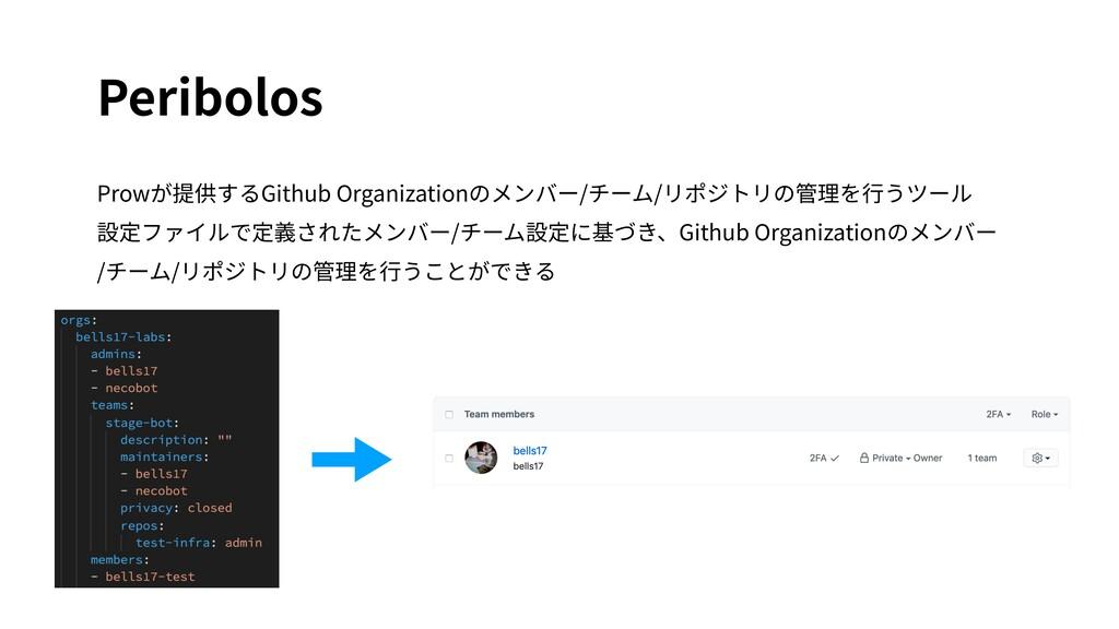 Peribolos Prowが提供するGithub Organizationのメンバー/チーム...