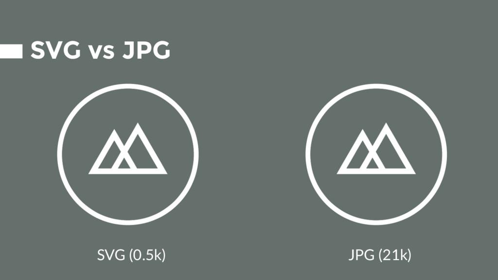 SVG vs JPG SVG (0.5k) JPG (21k)