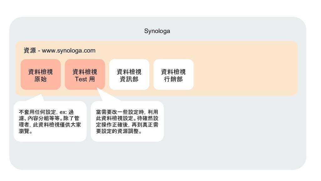 Synologa 資源 - www.synologa.com 資料檢視 Test 用 資料檢視...
