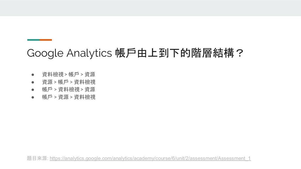 Google Analytics 帳戶由上到下的階層結構? ● 資料檢視 > 帳戶 > 資源 ...