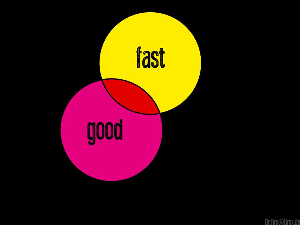 good fast e Dr.Tim@Gmx.de