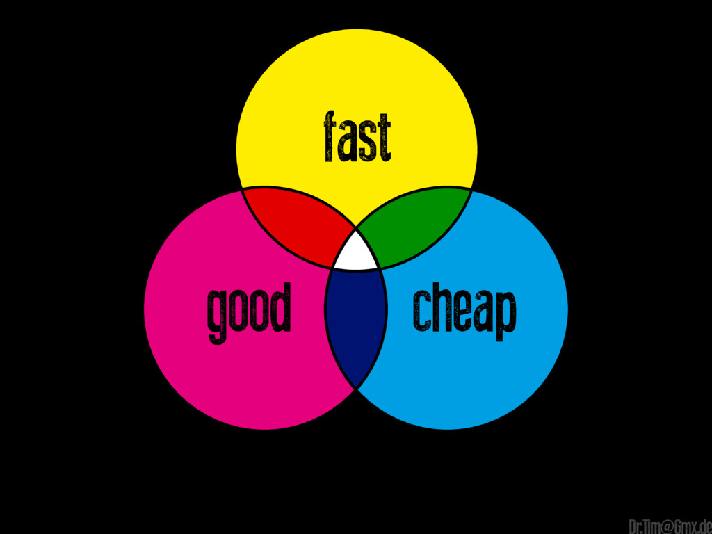 cheap good fast e Dr.Tim@Gmx.de