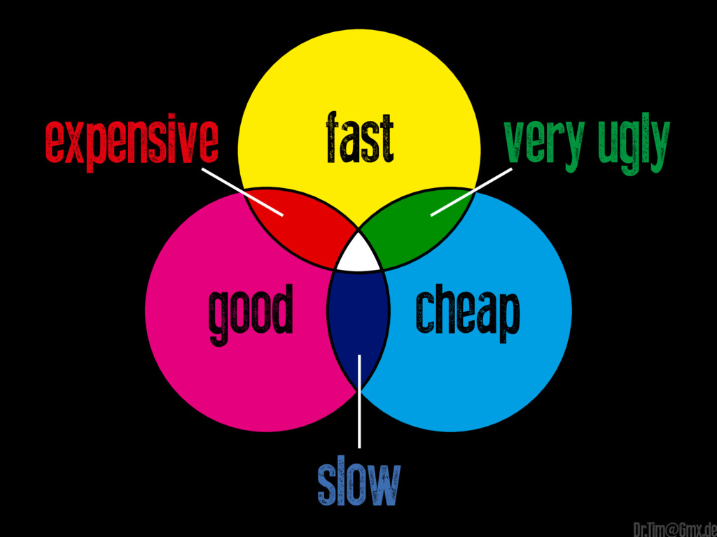expensive very ugly cheap good fast slow e Dr.T...