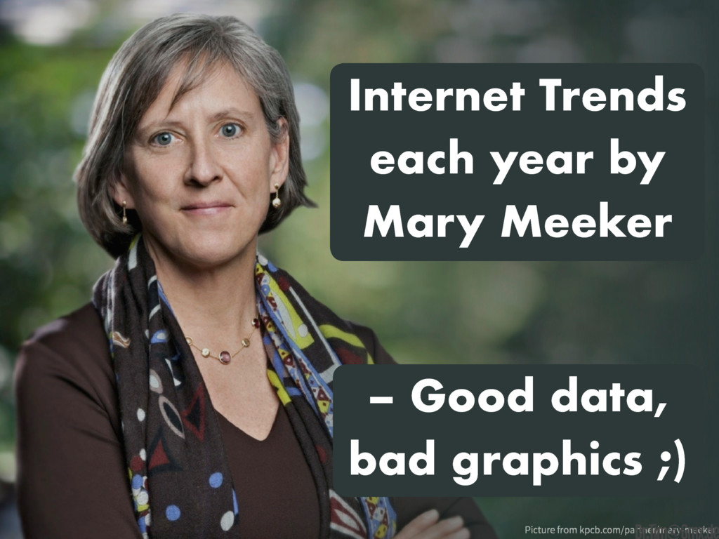 Internet Trends each year by Mary Meeker – Good...