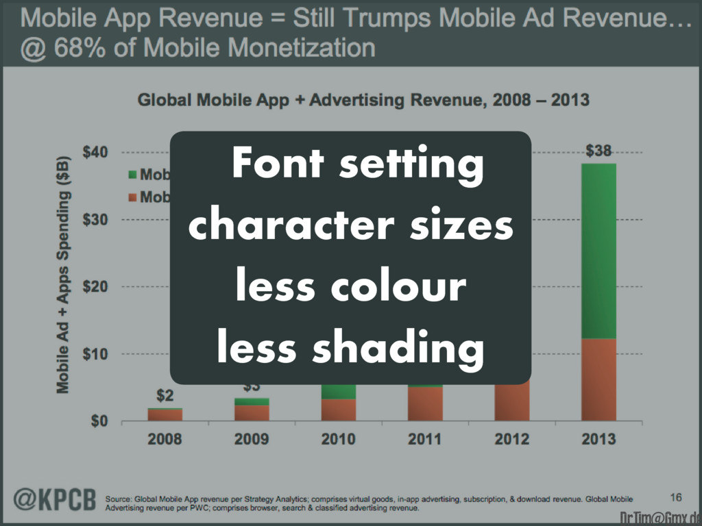Font setting character sizes less colour less s...