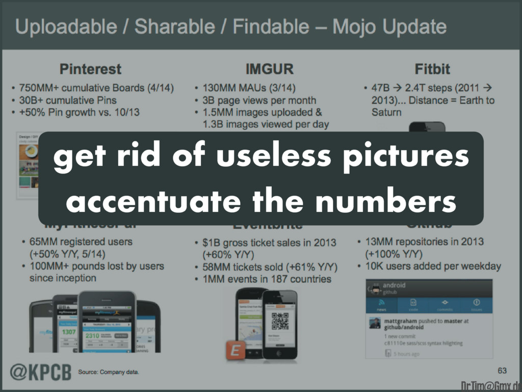 get rid of useless pictures accentuate the numb...