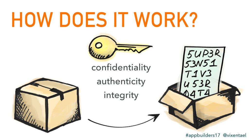 HOW DOES IT WORK? confidentiality authenticity i...