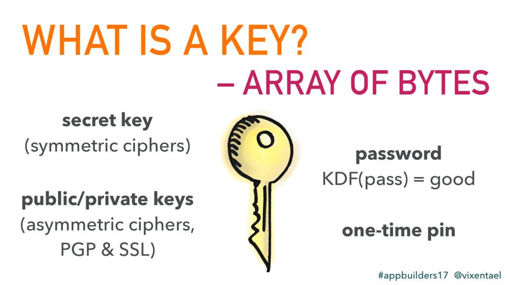 secret key (symmetric ciphers) public/private k...