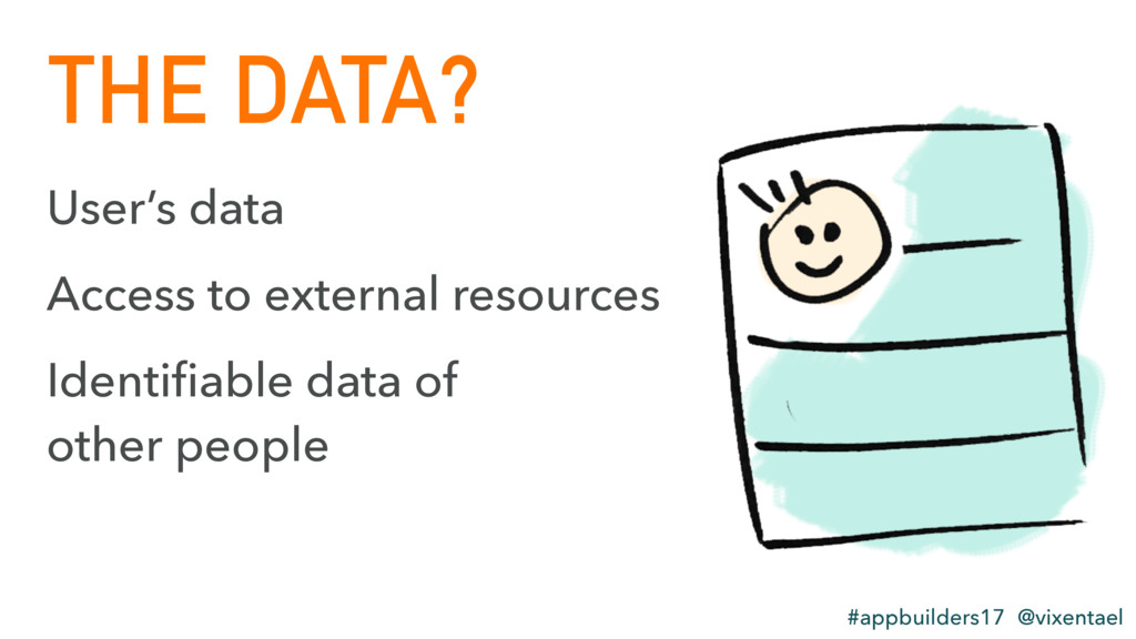 THE DATA? User's data Access to external resour...
