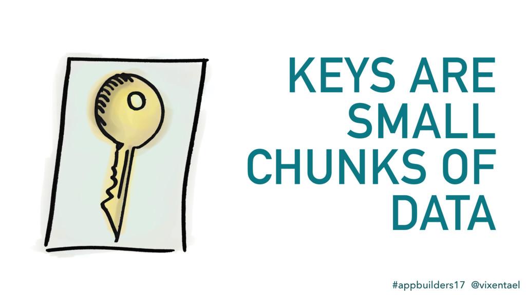 KEYS ARE SMALL CHUNKS OF DATA #appbuilders17 @v...