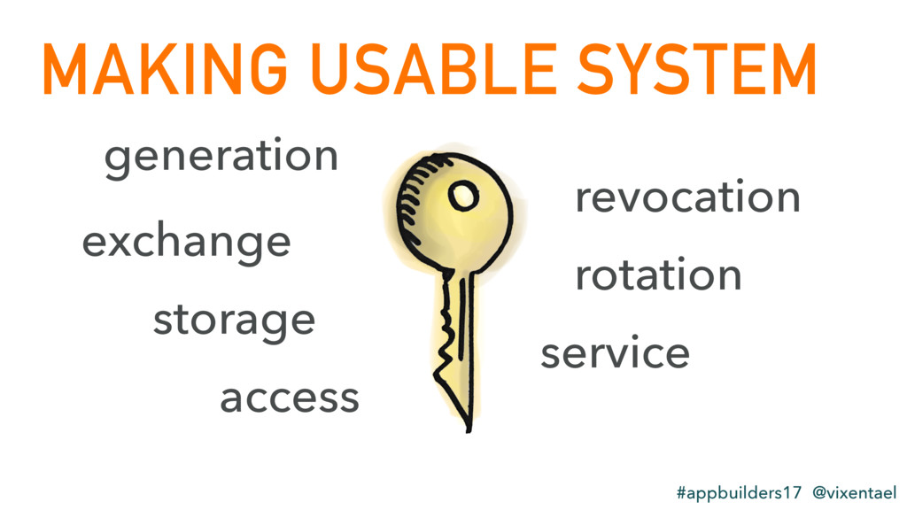 MAKING USABLE SYSTEM generation exchange storag...