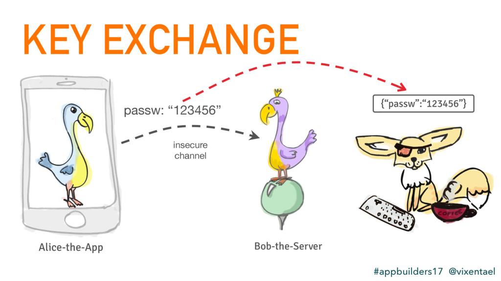 """KEY EXCHANGE #appbuilders17 @vixentael {""""passw""""..."""
