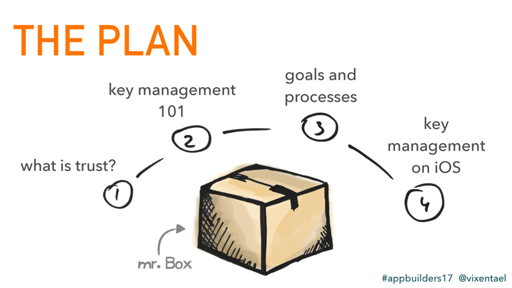 THE PLAN what is trust? key management 101 goal...