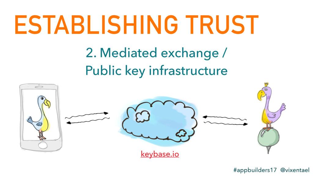 ESTABLISHING TRUST #appbuilders17 @vixentael 2....