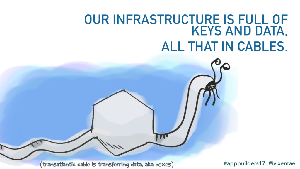#appbuilders17 @vixentael OUR INFRASTRUCTURE IS...