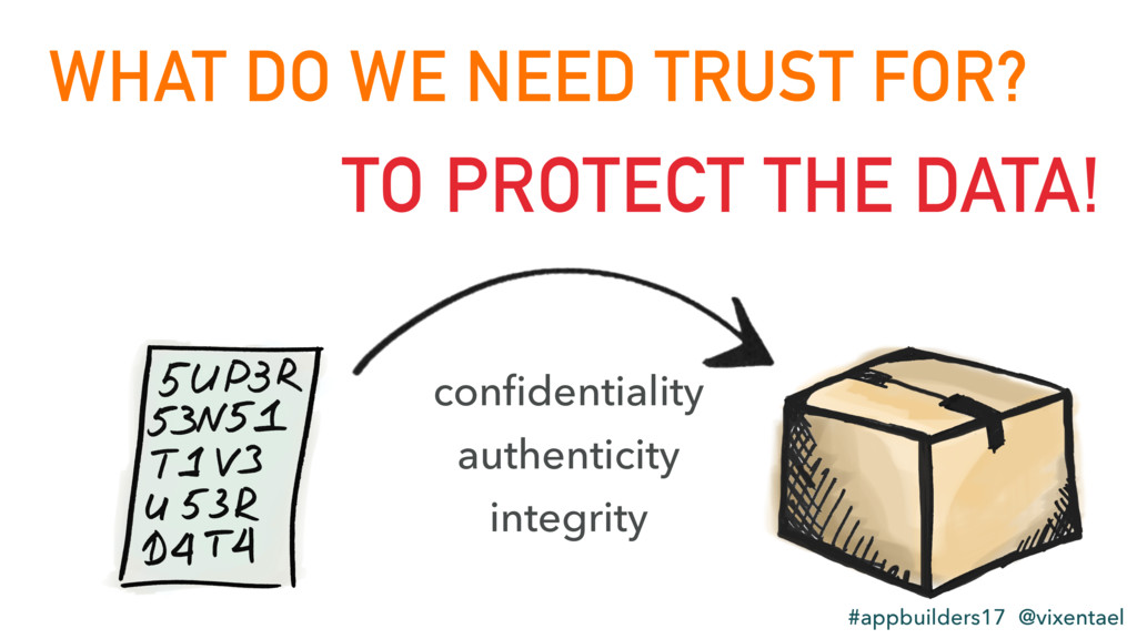 WHAT DO WE NEED TRUST FOR? TO PROTECT THE DATA!...