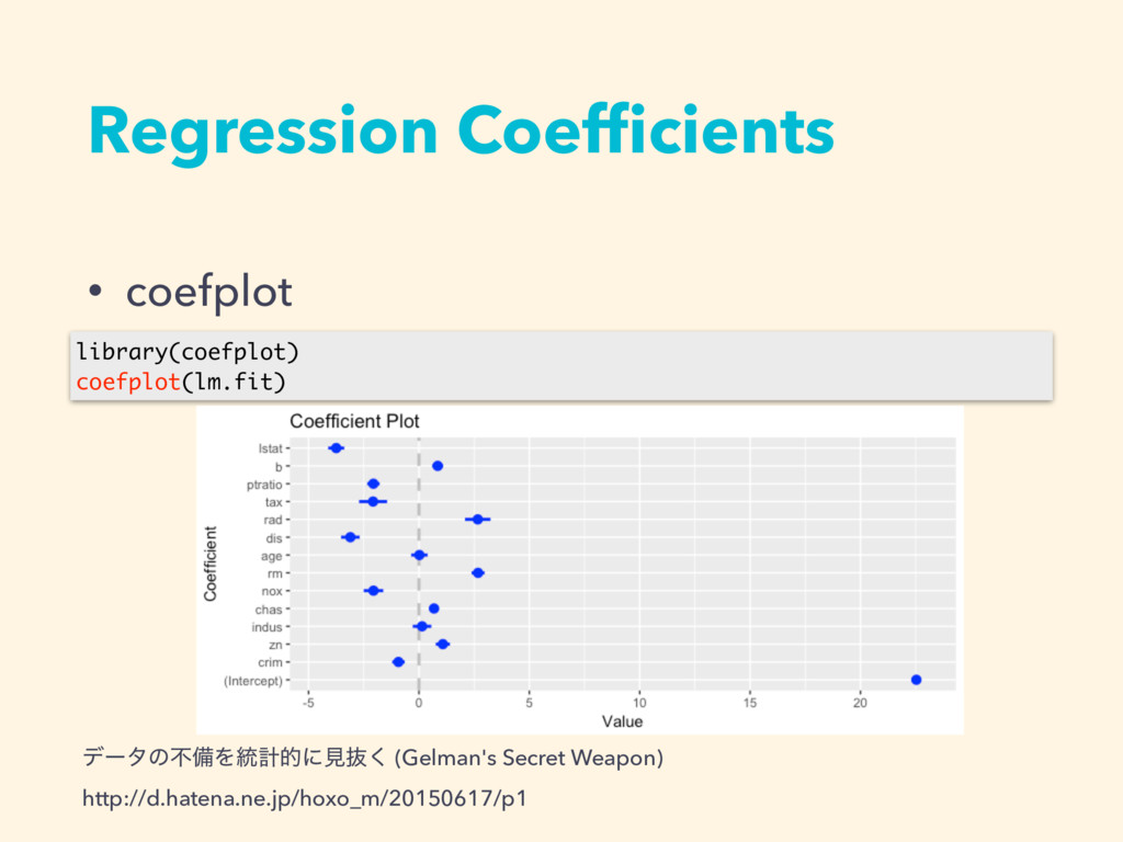 • coefplot Regression Coefficients library(coefp...
