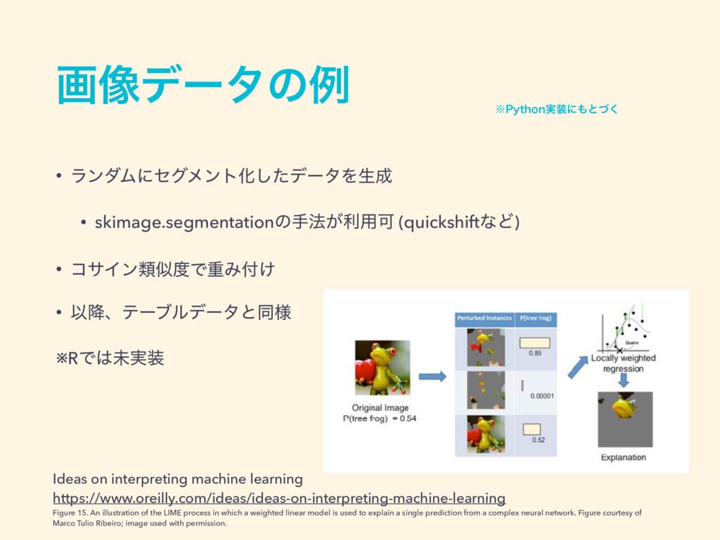 ը૾σʔλͷྫ Ideas on interpreting machine learning ...
