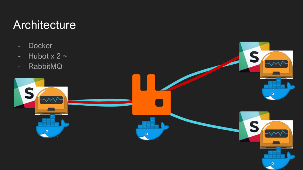 Architecture - Docker - Hubot x 2 ~ - RabbitMQ