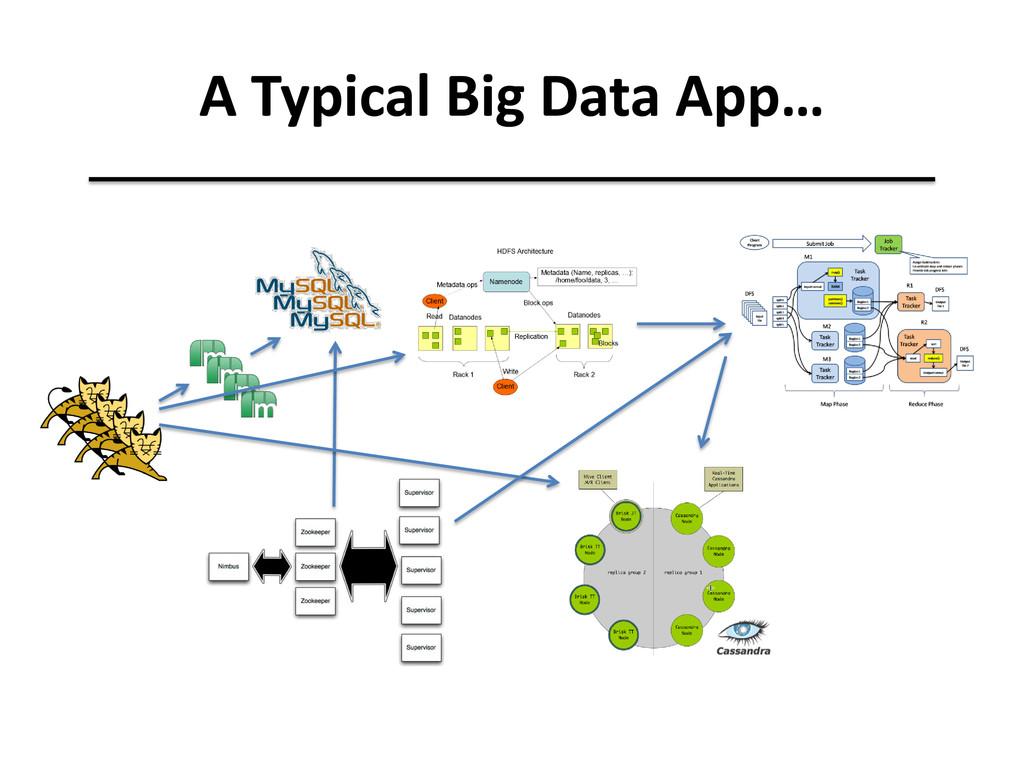 A Typical Big Data App…