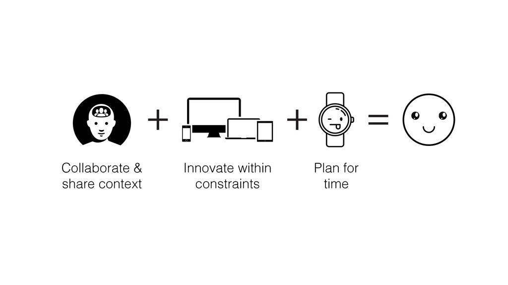 Collaborate & share context Innovate within con...