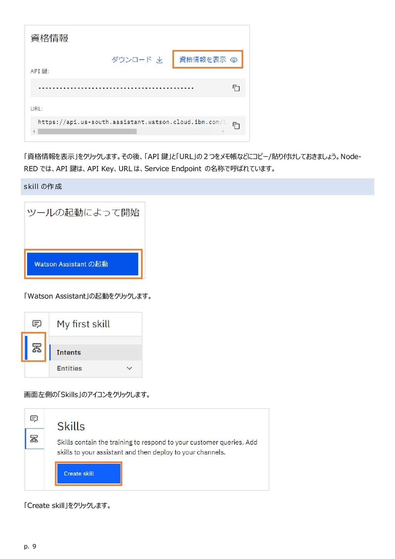 p. 9 「資格情報を表示」をクリックします。その後、「API 鍵」と「URL」の2つをメモ帳...