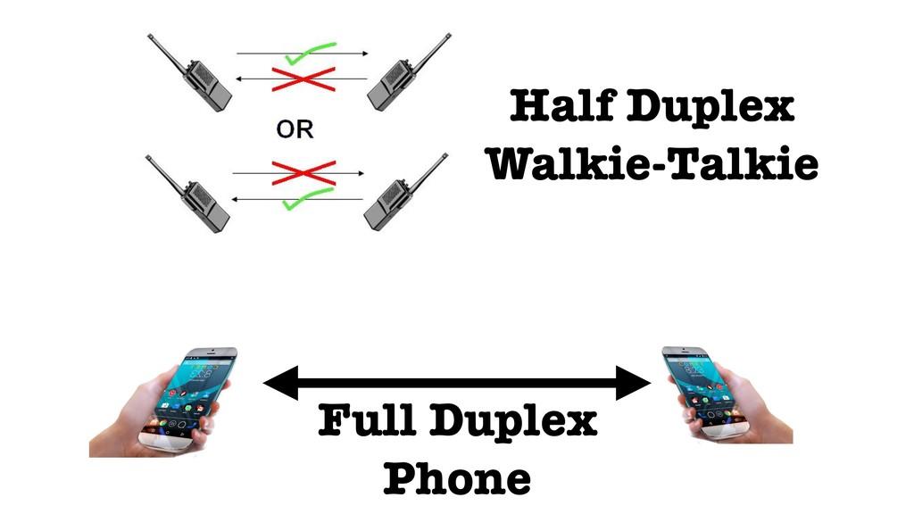Half Duplex Walkie-Talkie Full Duplex Phone