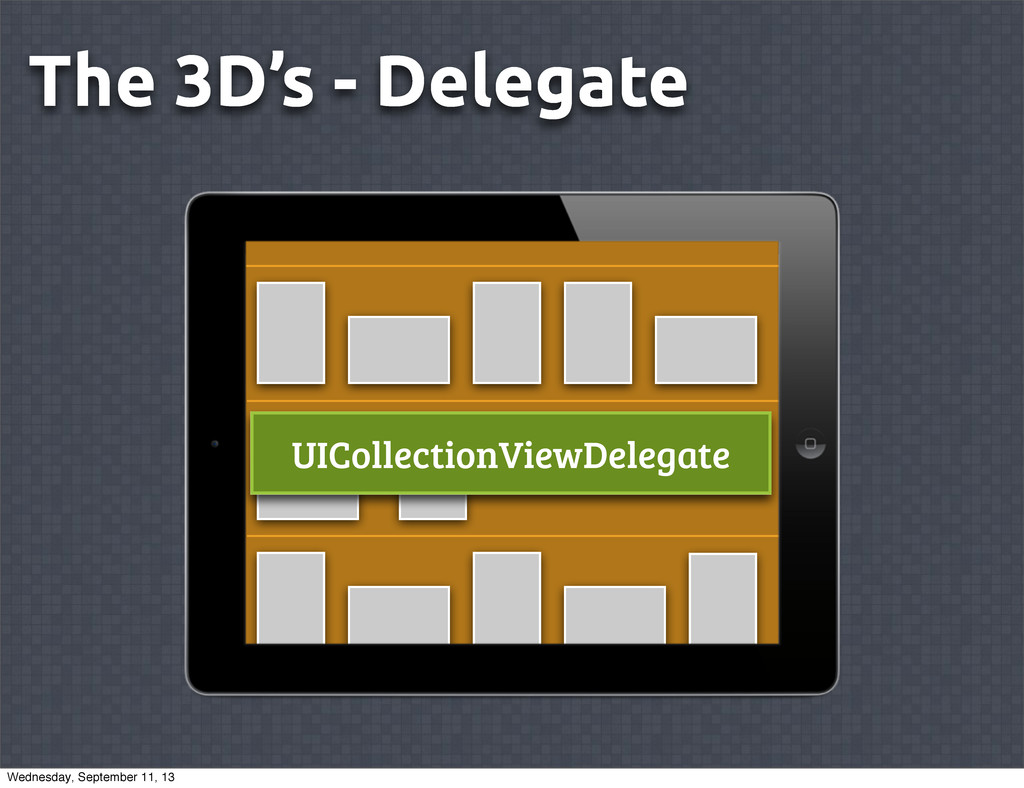 The 3D's - Delegate UICollectionViewDelegate We...