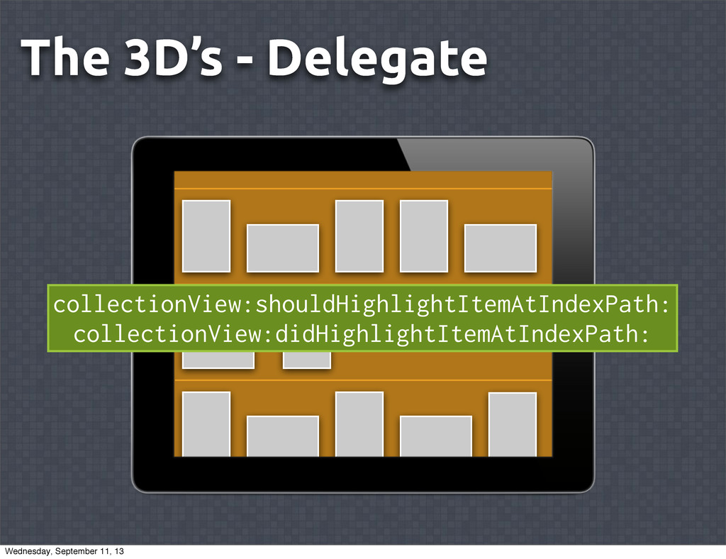 The 3D's - Delegate collectionView:shouldHighli...