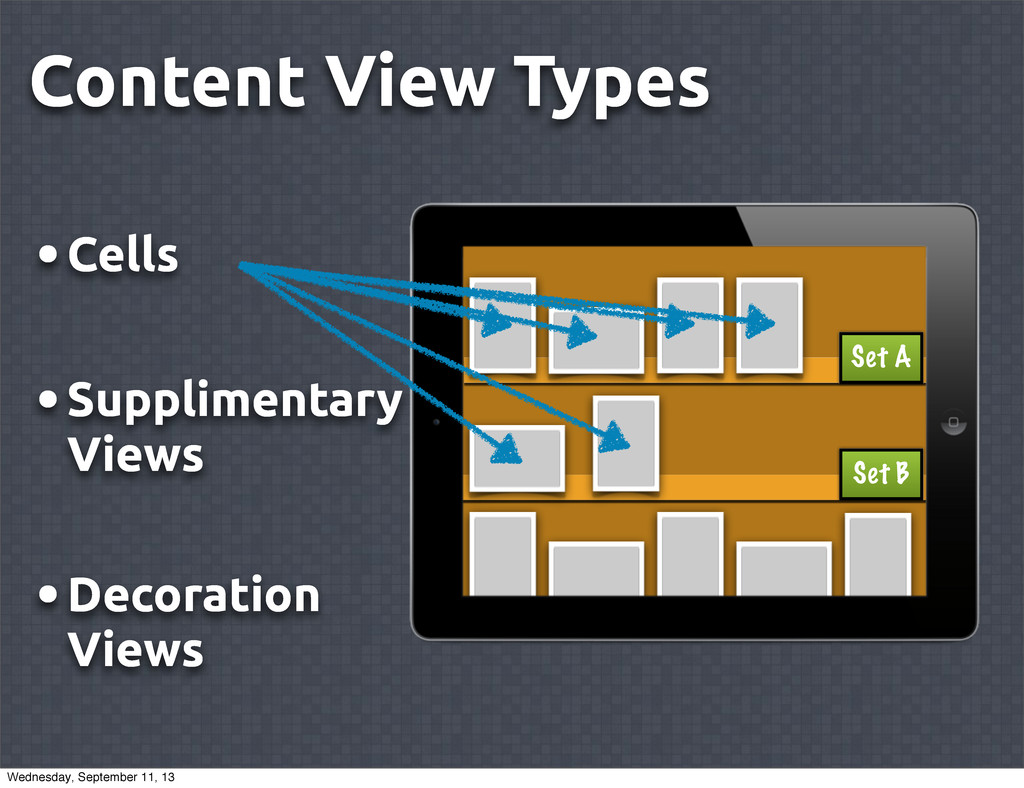 Content View Types Set A Set B •Cells •Supplime...