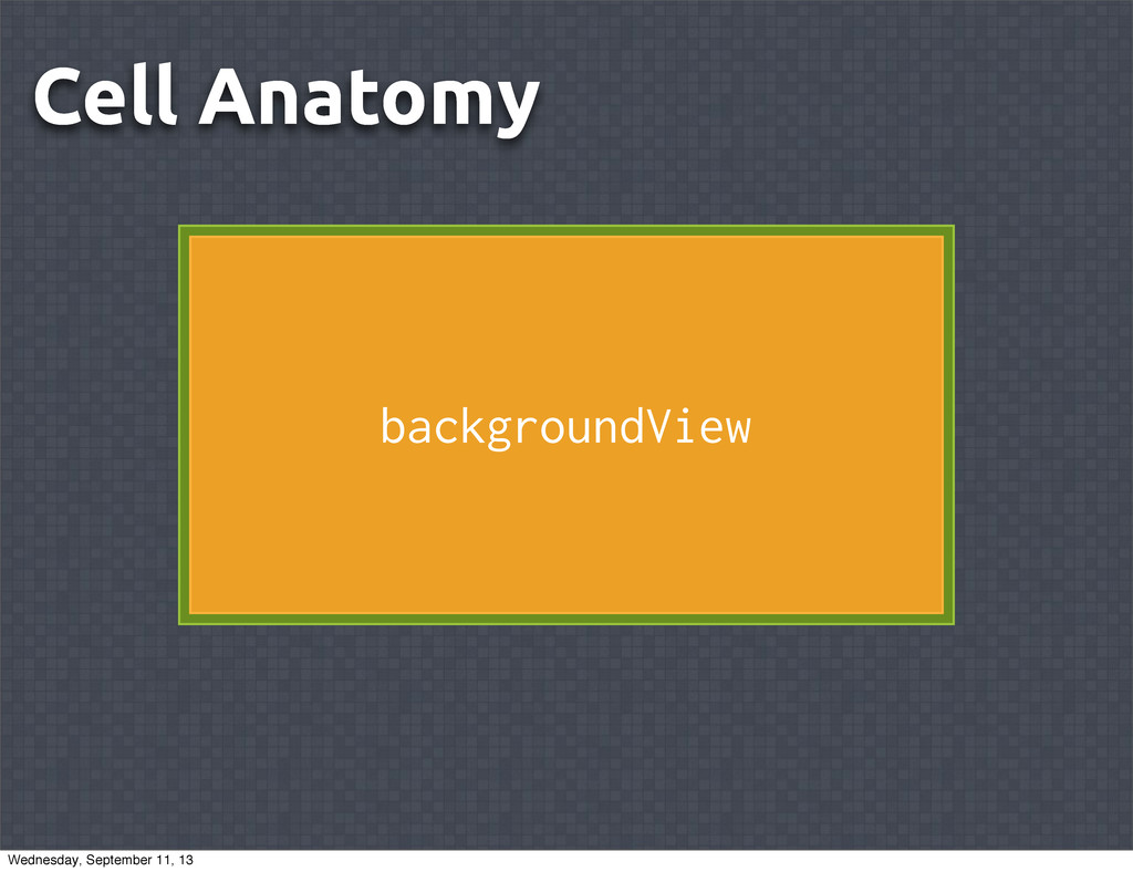 Cell Anatomy view backgroundView Wednesday, Sep...
