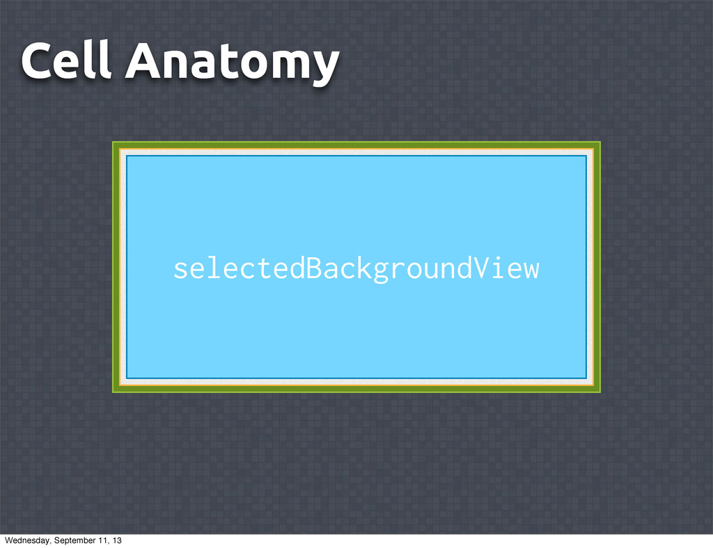 Cell Anatomy view selectedBackgroundView Wednes...