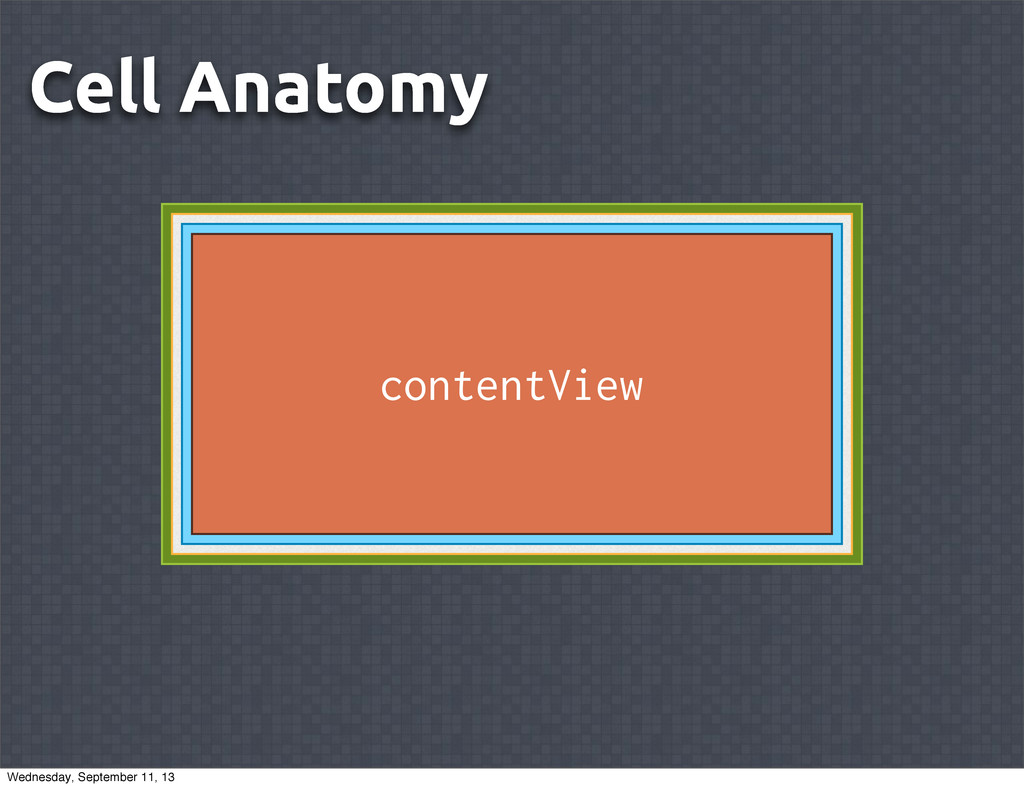 Cell Anatomy view selectedBackgroundView conten...
