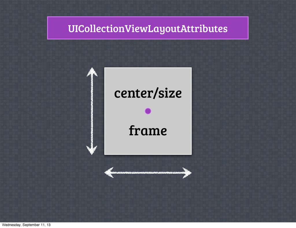 UICollectionViewLayoutAttributes center/size fr...