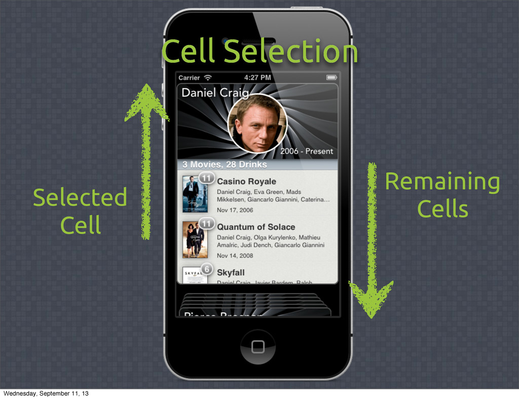Cell Selection Selected Cell Remaining Cells We...