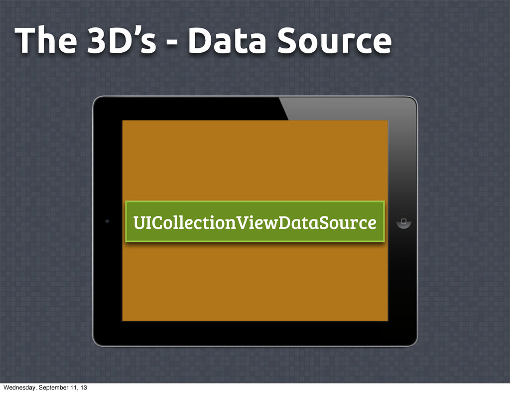 The 3D's - Data Source UICollectionViewDataSour...